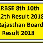 [राजस्थान बोर्ड] राजस्थान RBSE 10th|12th रिजल्ट 2021