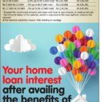 [LOAN] प्रधानमंत्री आवास ऋण योजना|ऑनलाइन आवेदन| एप्लीकेशन फॉर्म