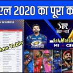 आईपीएल मैच लिस्ट 2021|Full Schedule Of IPL 2021 match list download